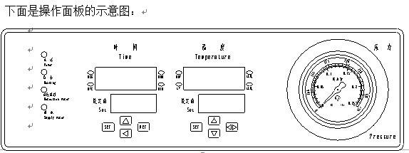 """表示,当测得的温度超过设定温度2时,该灯亮,该灯为红色。 温度栏的下部有四个操作温度内容的触摸开关,成菱形状排列。左边的叫设定/确认键,用""""SET""""表示。 上边的按键叫上调键,在设定操作和二层参数修改时将数字正向调整用。如果长按此键,可以进入温度控制的""""自整定""""状态。 下边的按键叫下调键,在设定操作和二层参数修改时将数字反向调整用。 右边的按键叫移位键,在设定操作和二层参数修改时移动可修改数位用。以上四个操作键的作用见下(三)操作章节中。 在温度栏的左边是&"""