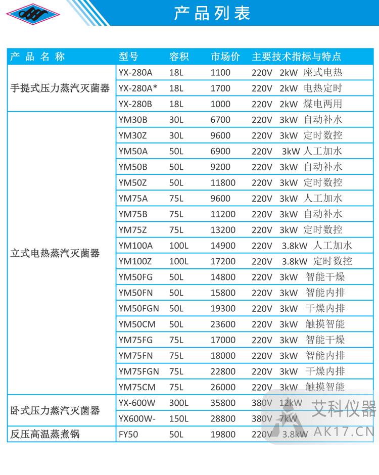 上海三申YM75FG不锈钢立式电热蒸汽灭菌器高压灭菌锅