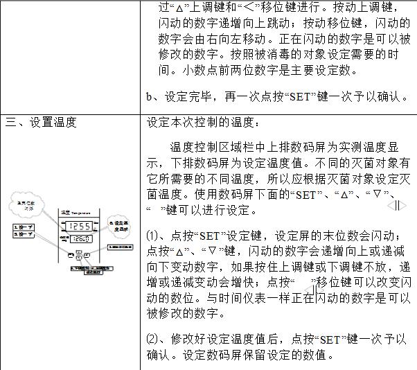 上海三申不锈钢智能型立式电热蒸汽消毒器(ym75)操作和维护保养规程